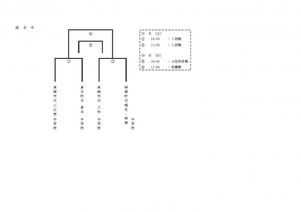 H27県中総体(ラグビー)協会-組合せ