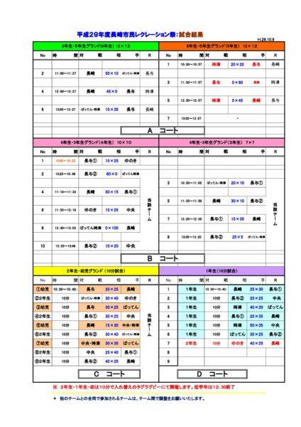 平成29年市民体育祭:試合結果のサムネイル