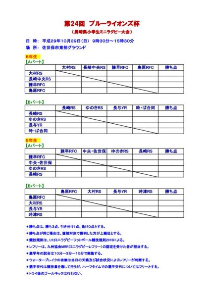 ブルーライオンズ杯組み合わせ(最終版②)5、6年生のサムネイル