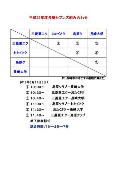 平成29年度長崎セブンズ組み合わせのサムネイル