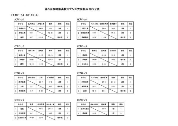 H30 7人制記録-試合結果のサムネイル