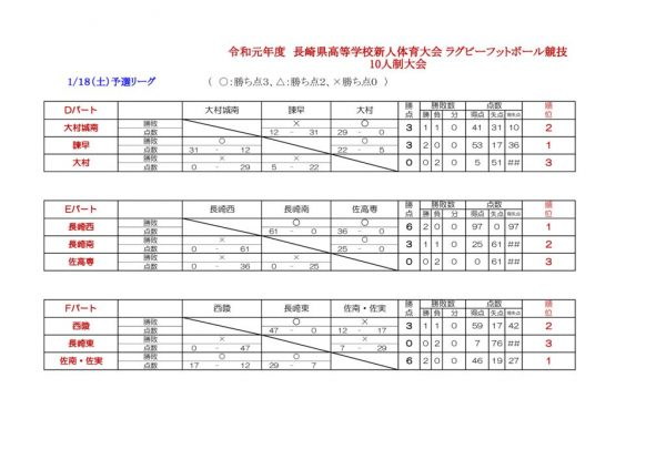 R1新人戦10人制① (2)のサムネイル