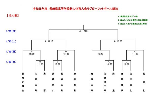 R1新人戦組合せ(15人制) (3)のサムネイル