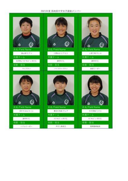 2021中学選抜メンバー写真№1のサムネイル