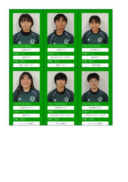 2021中学選抜メンバー写真№2のサムネイル
